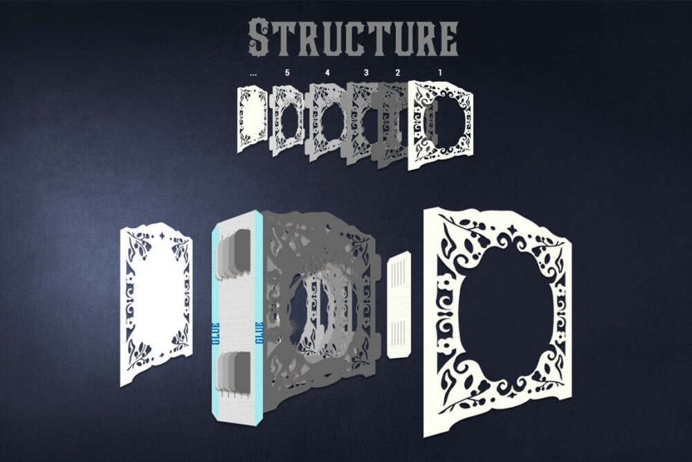 in 3D Pop Up Card 3D Pop Up Card template Greeting Pop Up Card Birthday Card Anniversary Paper cut Template Pop-up Card 3D Pop Up DIY 2